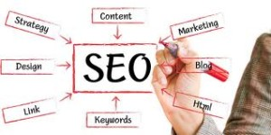 How To Improve Your Search Engine Optimization Campaign