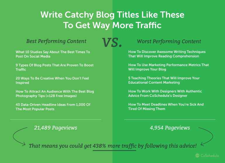 Think About These Tips For Running A Good Blog